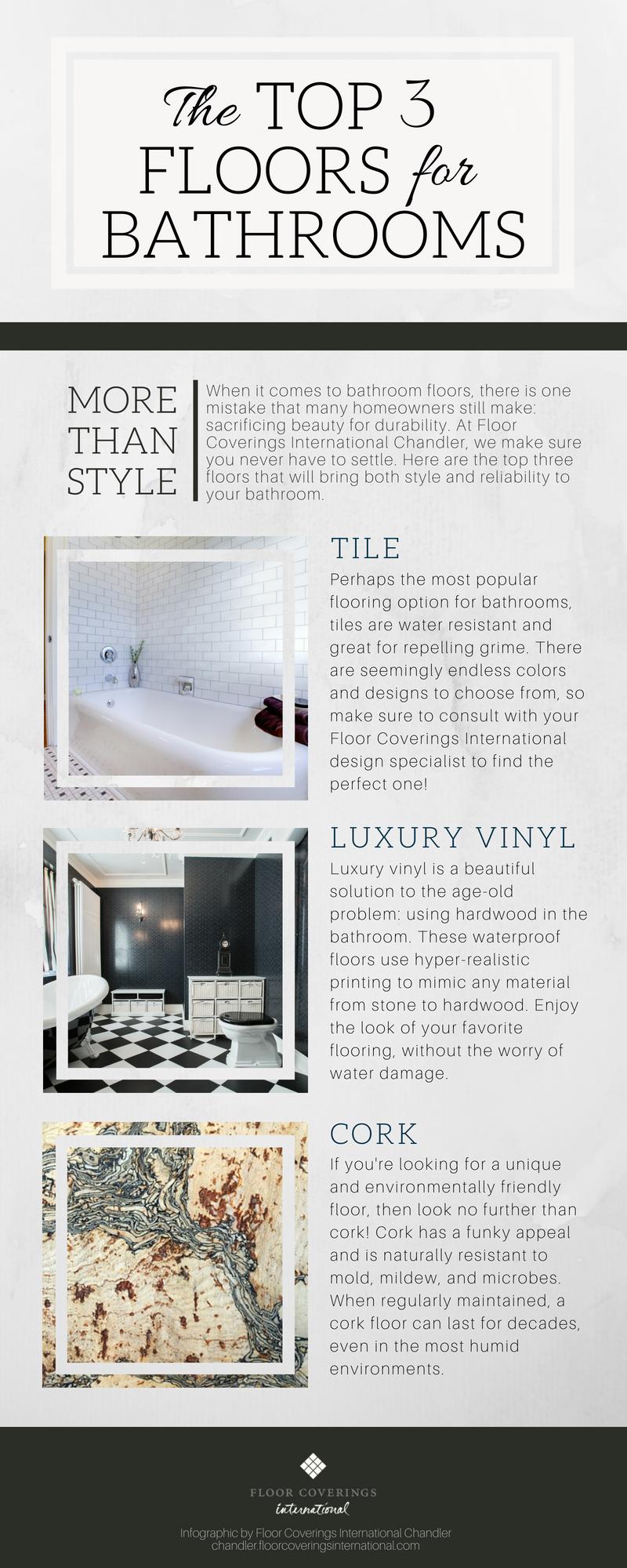 bathroom flooring infographic